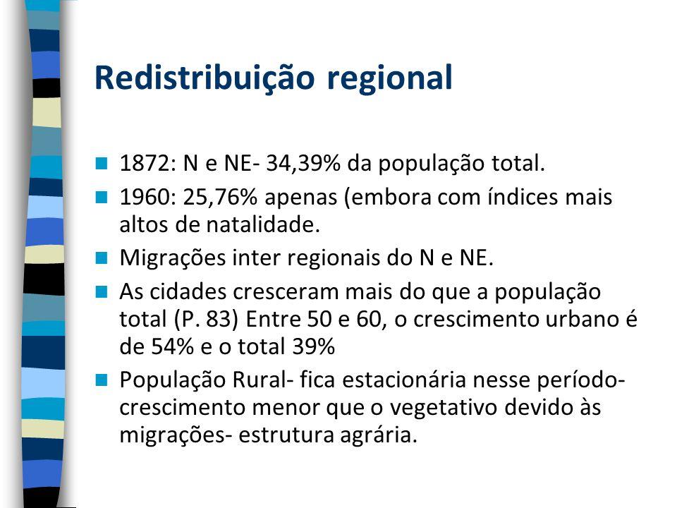 Redistribuição regional