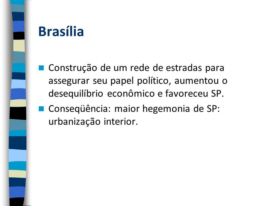 Brasília Construção de um rede de estradas para assegurar seu papel político, aumentou o desequilíbrio econômico e favoreceu SP.