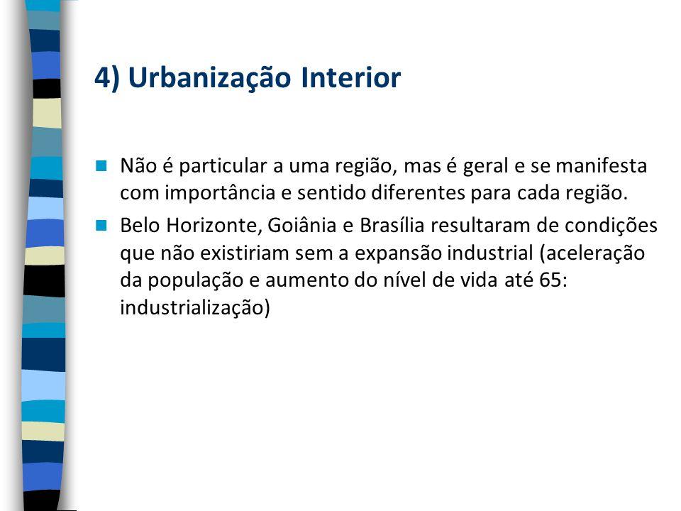 4) Urbanização Interior