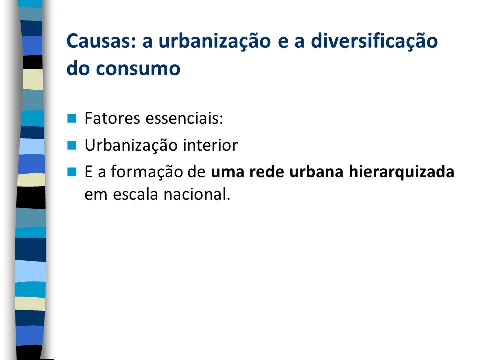 Causas: a urbanização e a diversificação do consumo