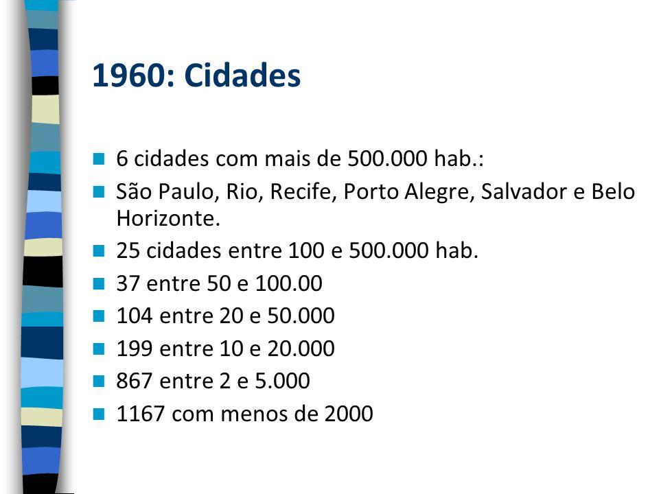 1960: Cidades 6 cidades com mais de 500.000 hab.: