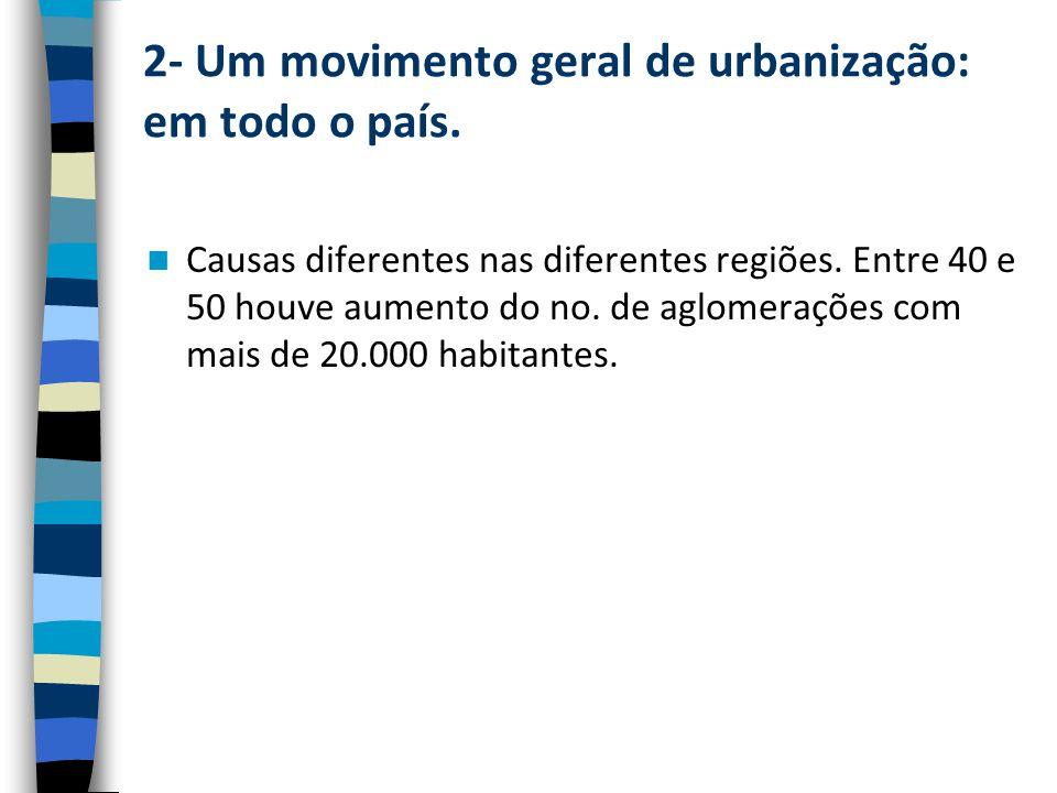 2- Um movimento geral de urbanização: em todo o país.
