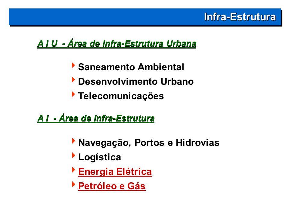 Infra-Estrutura Saneamento Ambiental Desenvolvimento Urbano