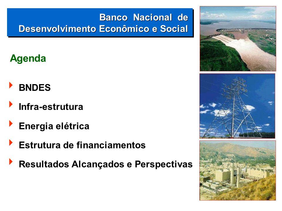 Agenda Banco Nacional de Desenvolvimento Econômico e Social BNDES