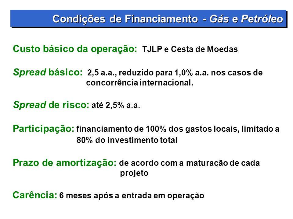 Condições de Financiamento - Gás e Petróleo