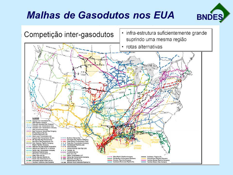 Malhas de Gasodutos nos EUA