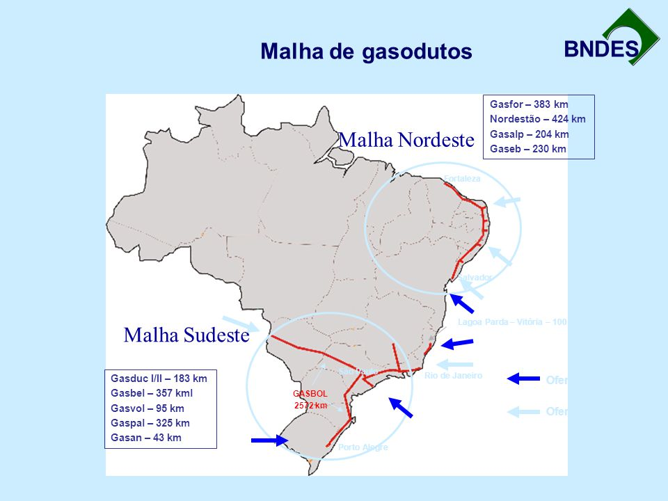 Malha de gasodutos Malha Nordeste Malha Sudeste