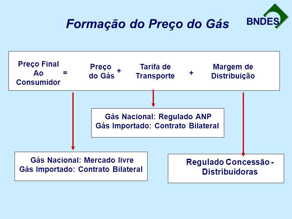 Formação do Preço do Gás