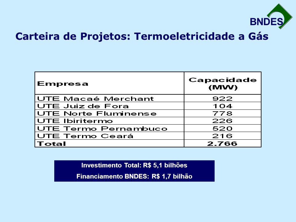 Carteira de Projetos: Termoeletricidade a Gás