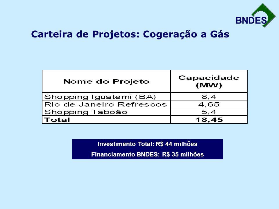 Carteira de Projetos: Cogeração a Gás
