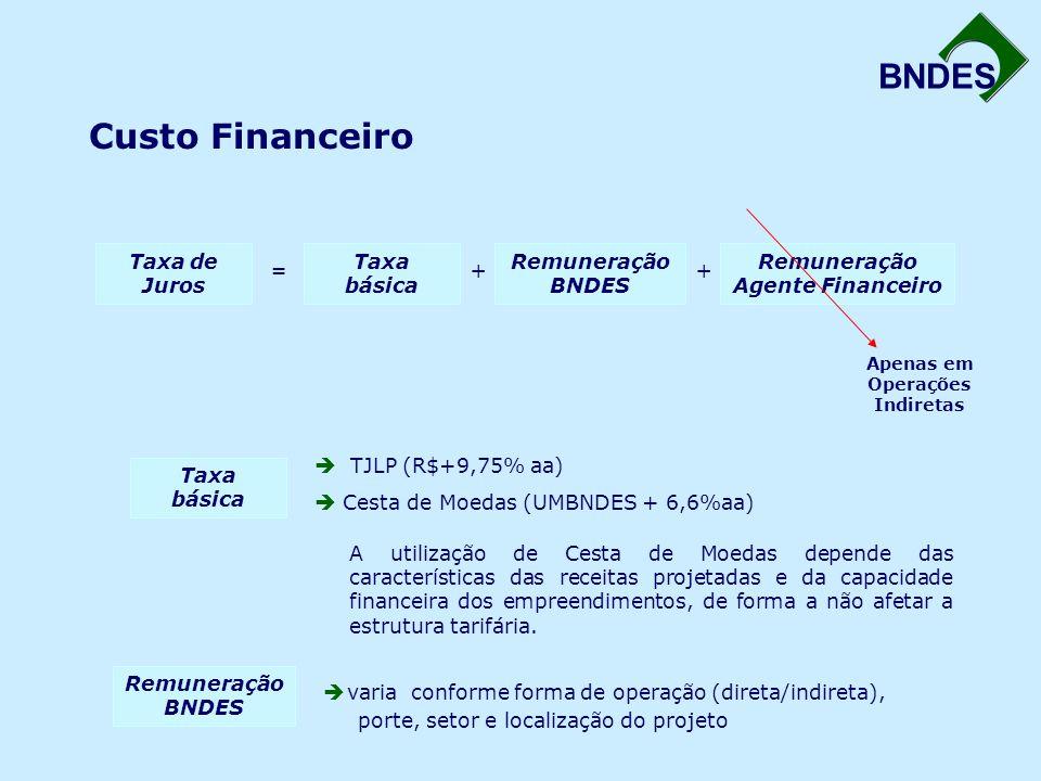 Remuneração Agente Financeiro Apenas em Operações Indiretas