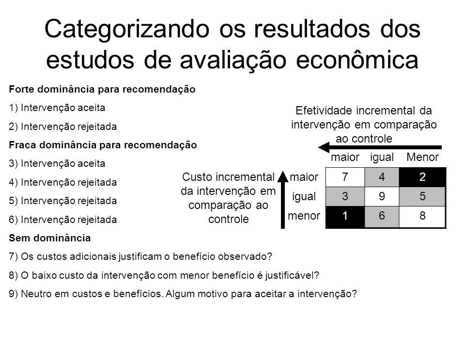 Categorizando os resultados dos estudos de avaliação econômica