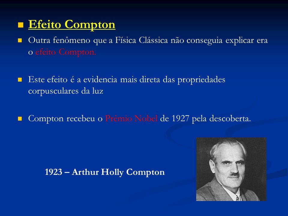 Efeito Compton Outra fenômeno que a Física Clássica não conseguia explicar era o efeito Compton.
