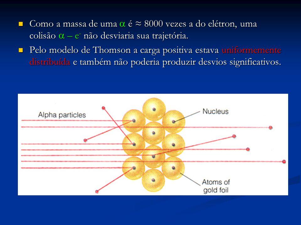 Como a massa de uma a é ≈ 8000 vezes a do elétron, uma colisão a – e- não desviaria sua trajetória.