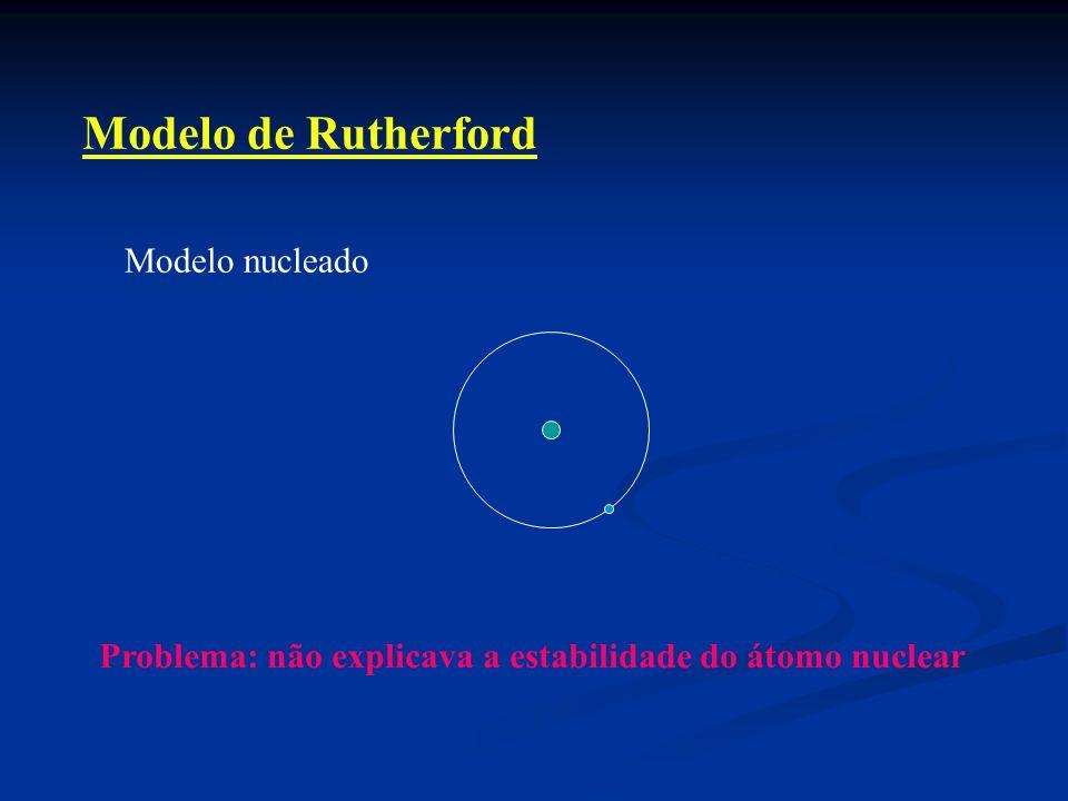 Modelo de Rutherford Modelo nucleado
