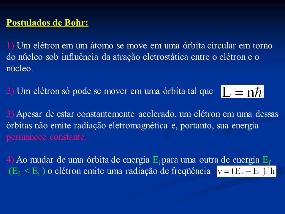 Postulados de Bohr: 1) Um elétron em um átomo se move em uma órbita circular em torno.