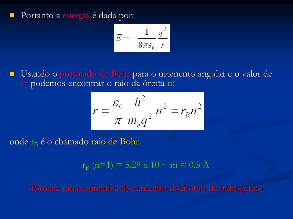 (fornece uma estimativa do tamanho do átomo de hidrogênio)