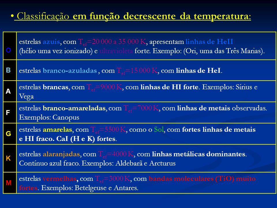 Classificação em função decrescente da temperatura: