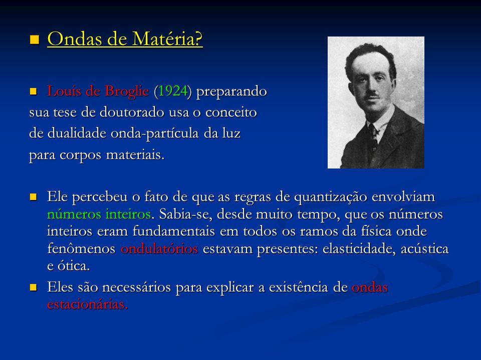 Ondas de Matéria Louis de Broglie (1924) preparando