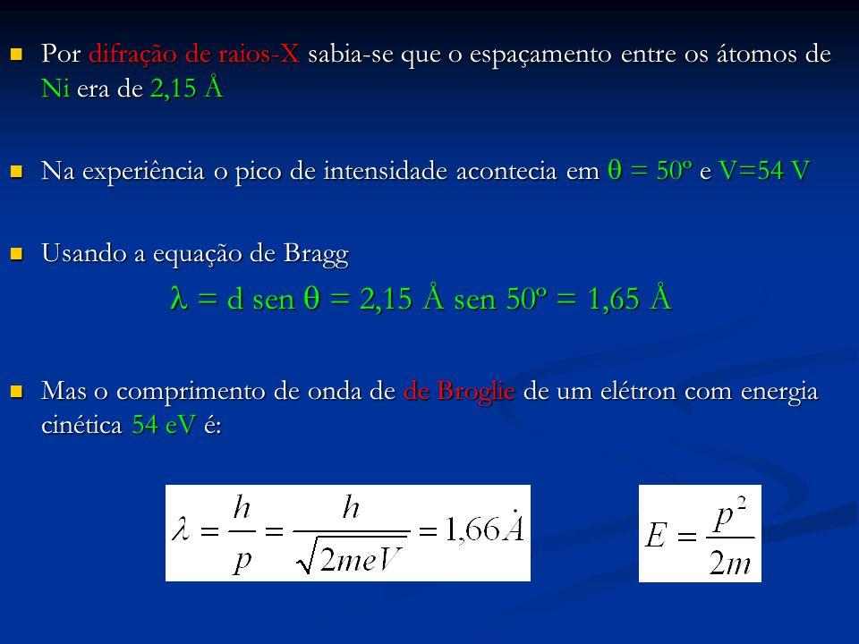 Por difração de raios-X sabia-se que o espaçamento entre os átomos de Ni era de 2,15 Å