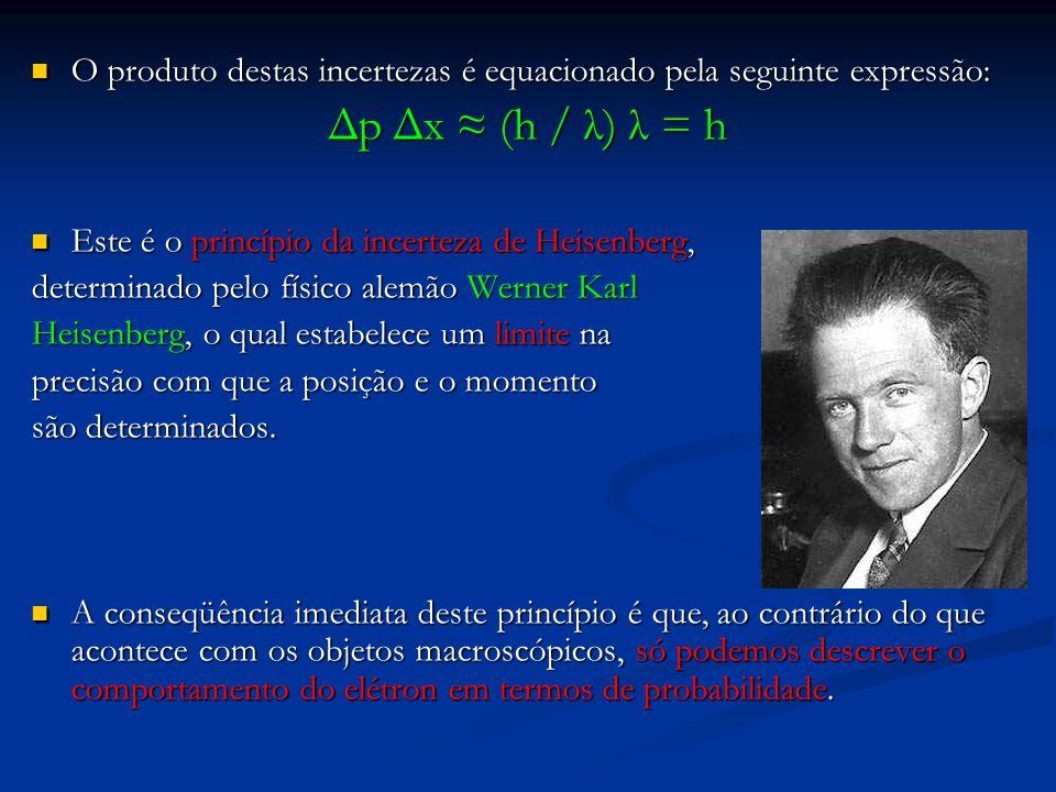 O produto destas incertezas é equacionado pela seguinte expressão: