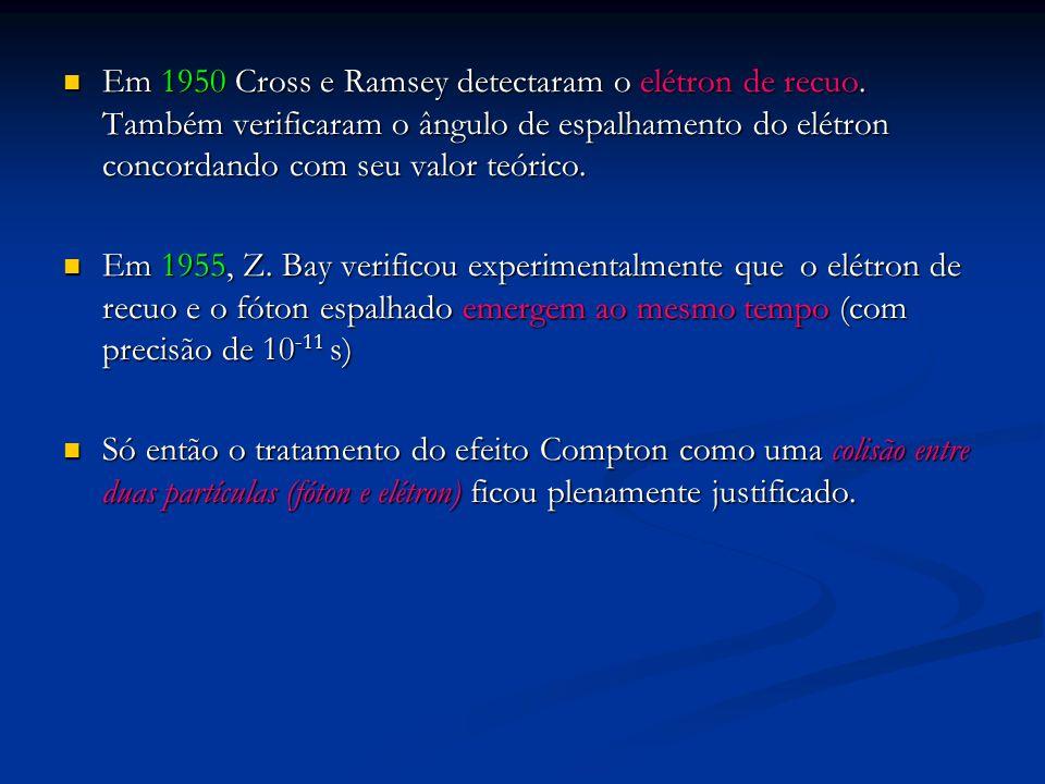 Em 1950 Cross e Ramsey detectaram o elétron de recuo