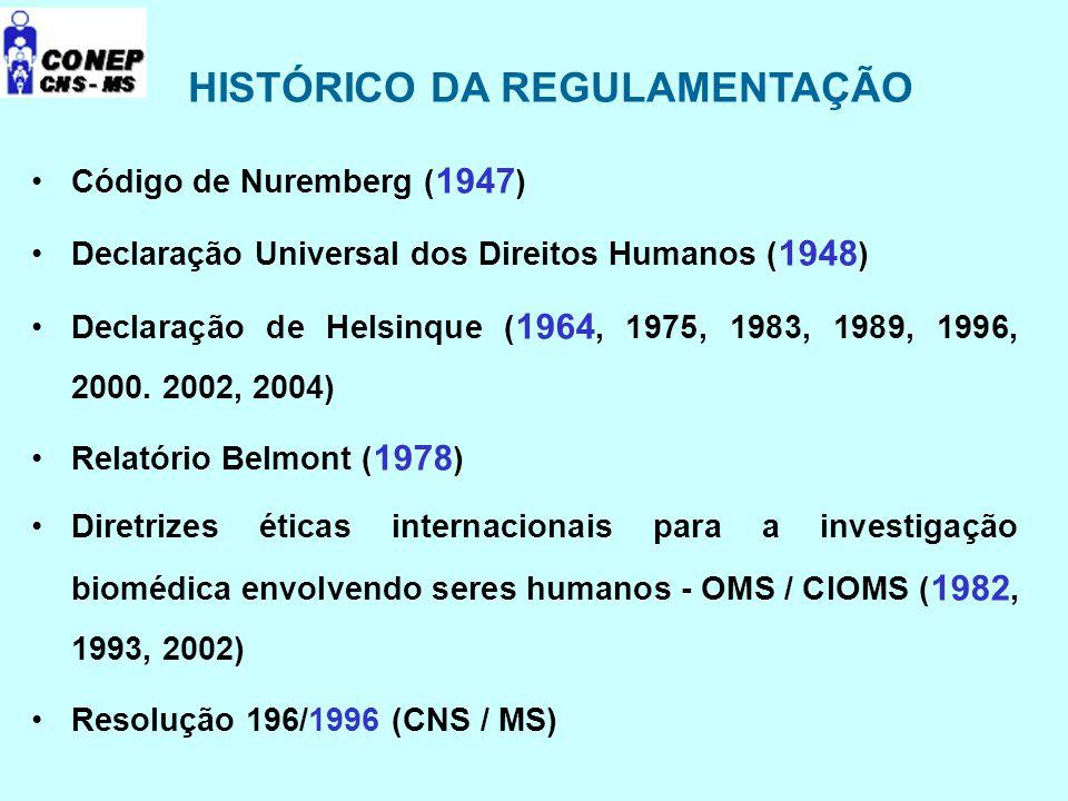 HISTÓRICO DA REGULAMENTAÇÃO