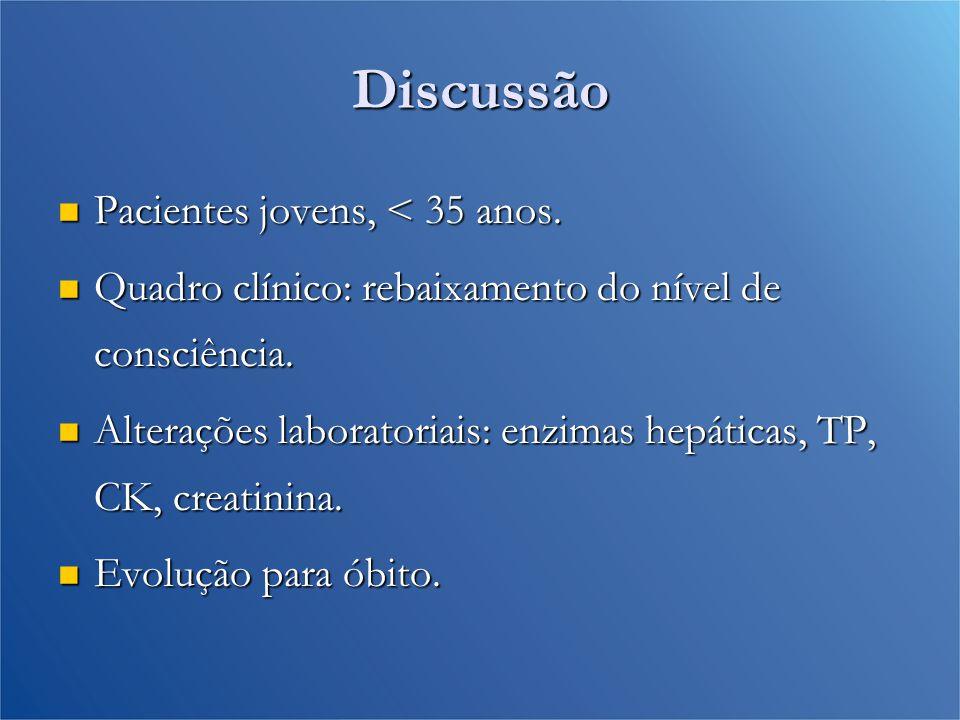 Discussão Pacientes jovens, < 35 anos.
