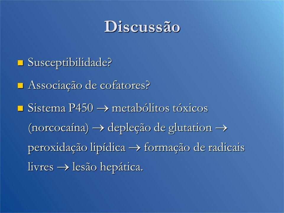 Discussão Susceptibilidade Associação de cofatores