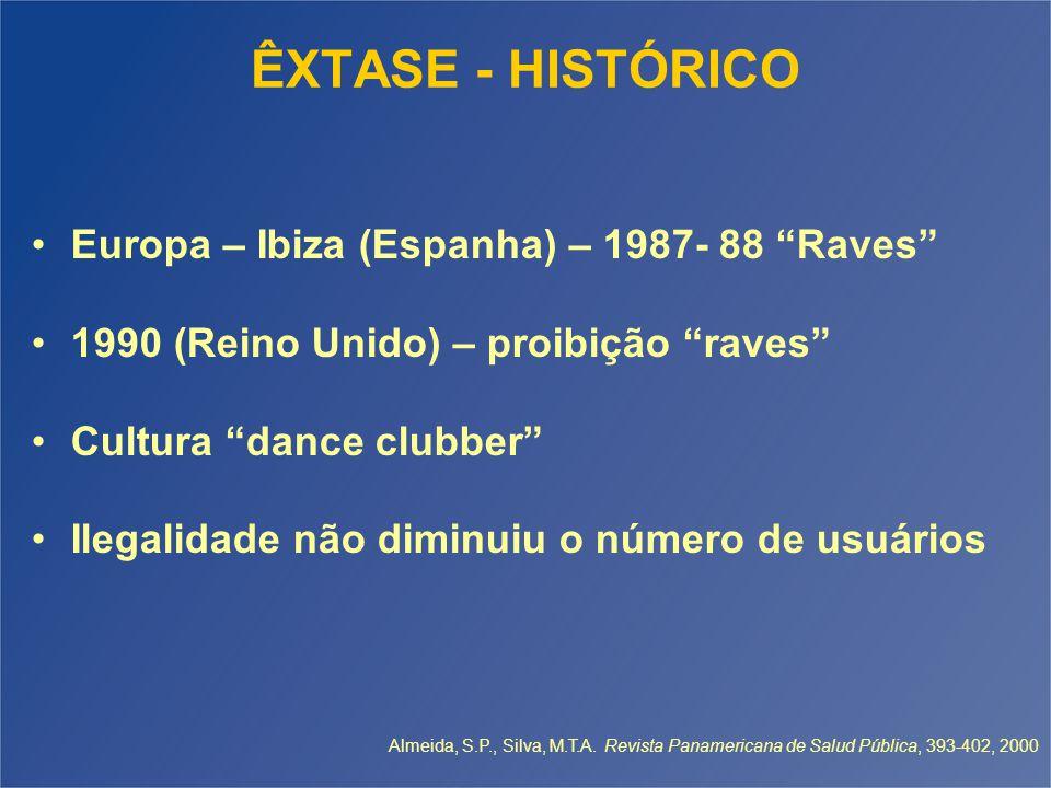 ÊXTASE - HISTÓRICO Europa – Ibiza (Espanha) – 1987- 88 Raves