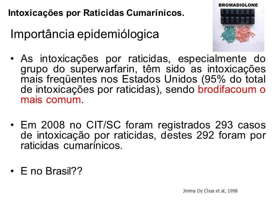 Importância epidemiólogica