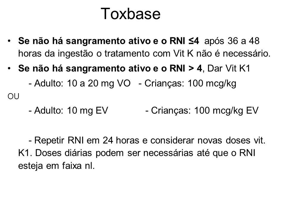 Toxbase Se não há sangramento ativo e o RNI ≤4 após 36 a 48 horas da ingestão o tratamento com Vit K não é necessário.