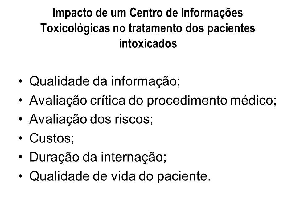 Qualidade da informação; Avaliação crítica do procedimento médico;
