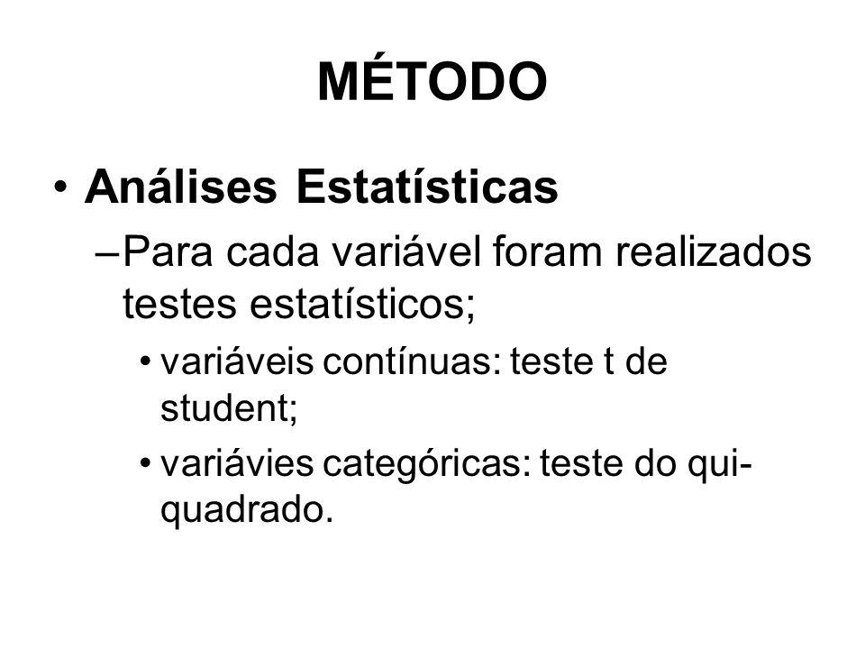 MÉTODO Análises Estatísticas