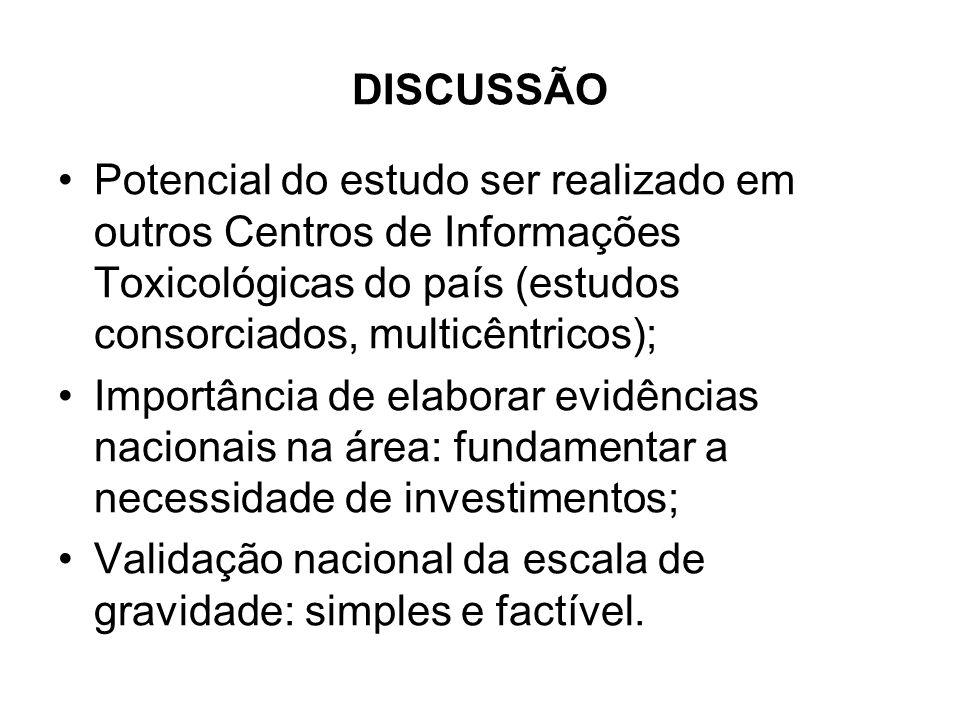 DISCUSSÃO Potencial do estudo ser realizado em outros Centros de Informações Toxicológicas do país (estudos consorciados, multicêntricos);