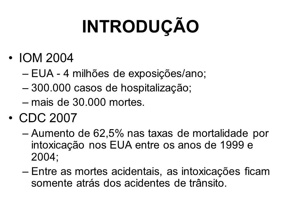 INTRODUÇÃO IOM 2004 CDC 2007 EUA - 4 milhões de exposições/ano;