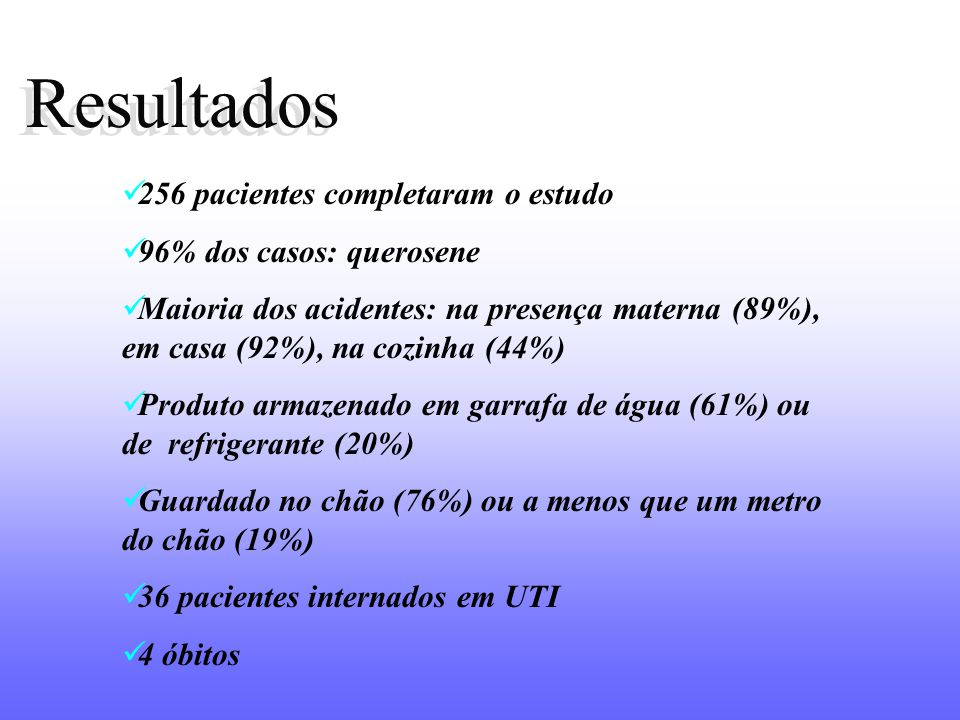 Resultados Resultados 256 pacientes completaram o estudo