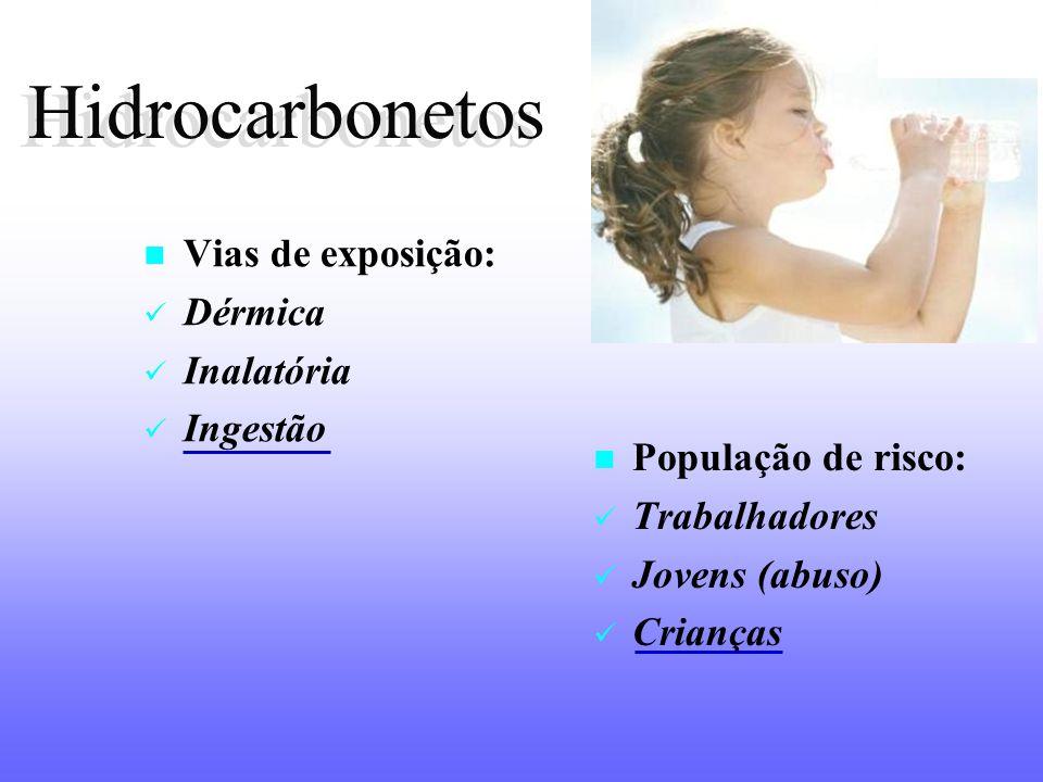 Hidrocarbonetos Hidrocarbonetos Vias de exposição: Dérmica Inalatória