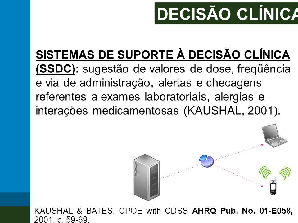 DECISÃO CLÍNICA