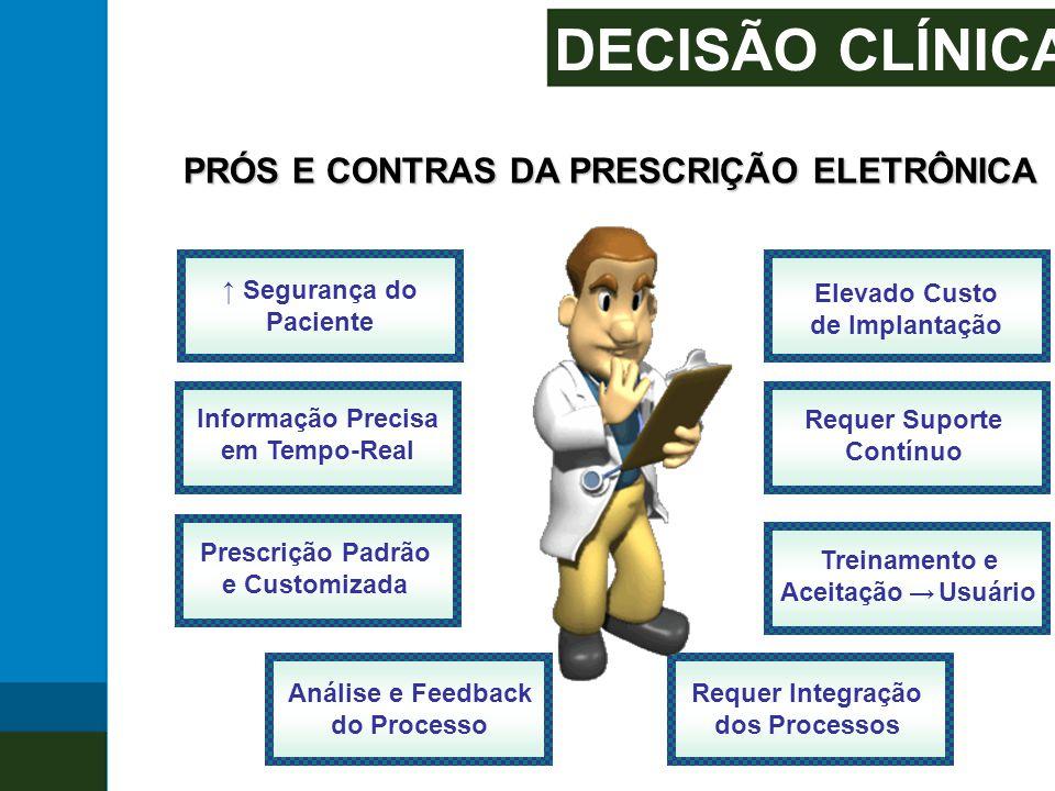 PRÓS E CONTRAS DA PRESCRIÇÃO ELETRÔNICA