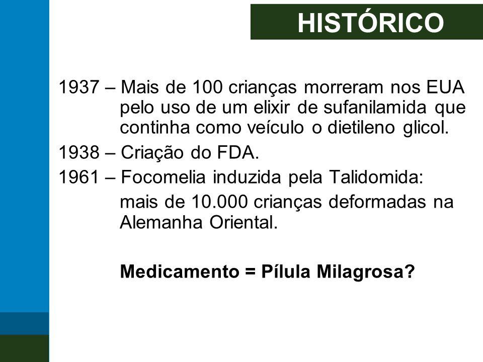 HISTÓRICO 1938 – Criação do FDA.