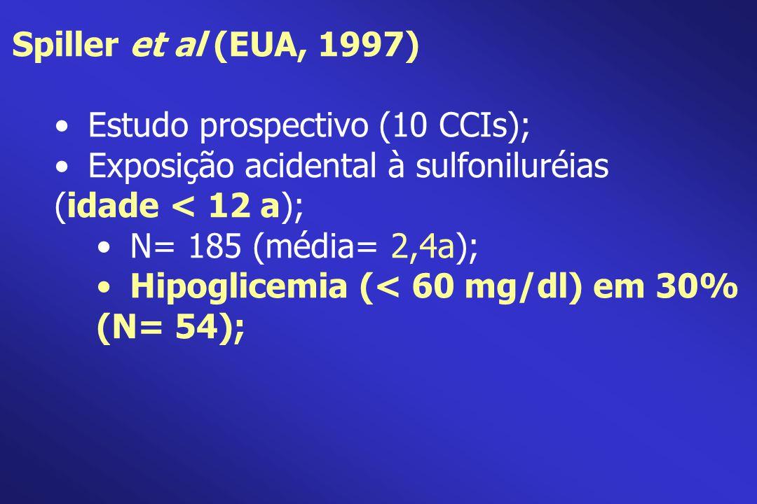 Estudo prospectivo (10 CCIs); Exposição acidental à sulfoniluréias