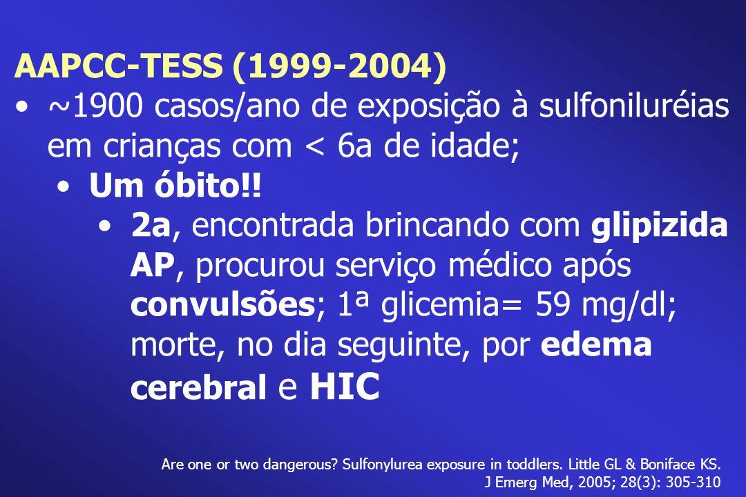 AAPCC-TESS (1999-2004) ~1900 casos/ano de exposição à sulfoniluréias em crianças com < 6a de idade;