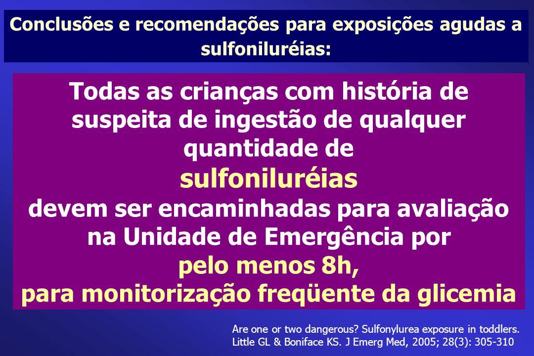 Conclusões e recomendações para exposições agudas a sulfoniluréias: