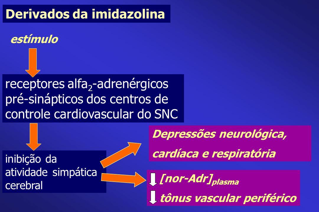 Derivados da imidazolina