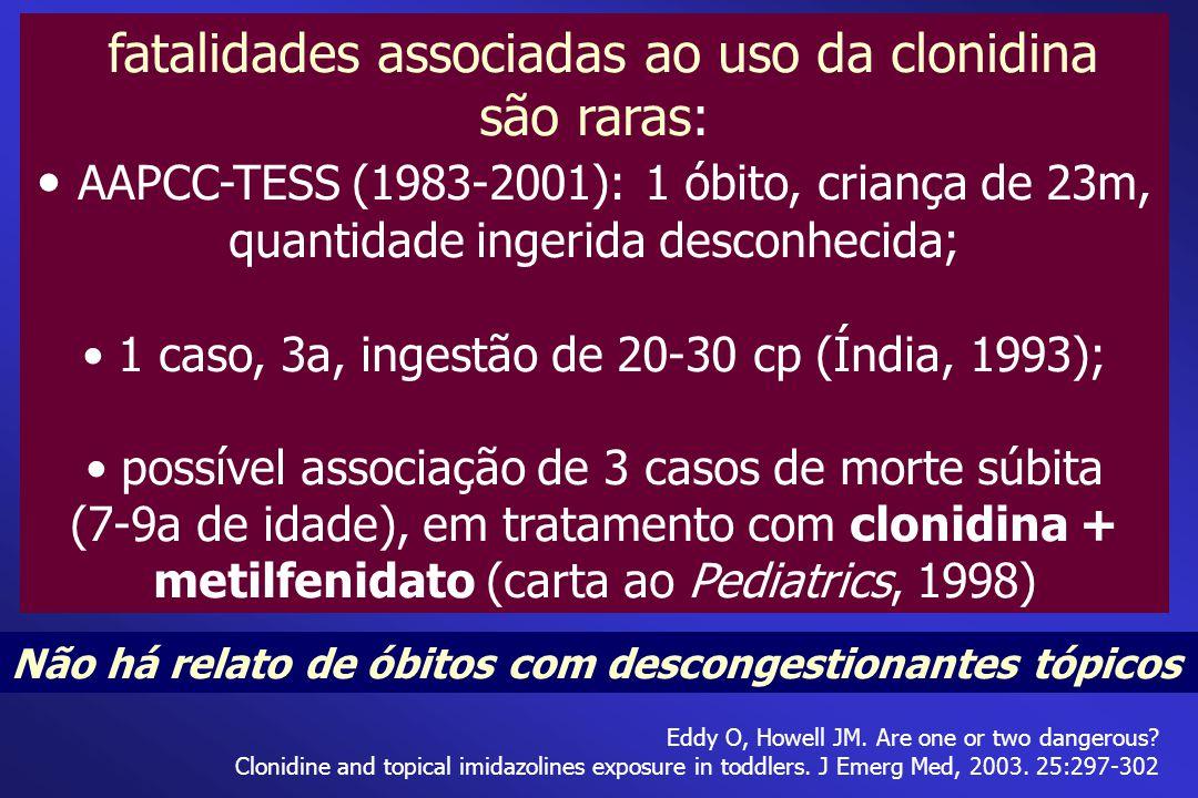 fatalidades associadas ao uso da clonidina são raras: