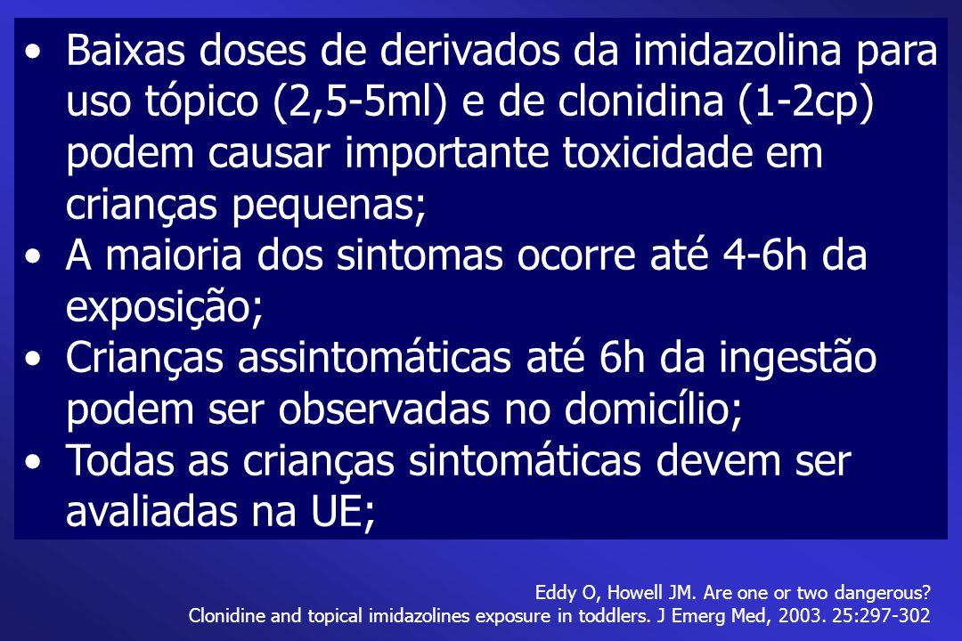 A maioria dos sintomas ocorre até 4-6h da exposição;