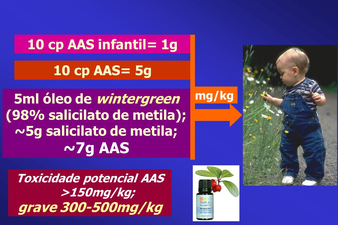 ~7g AAS 10 cp AAS infantil= 1g 10 cp AAS= 5g 5ml óleo de wintergreen