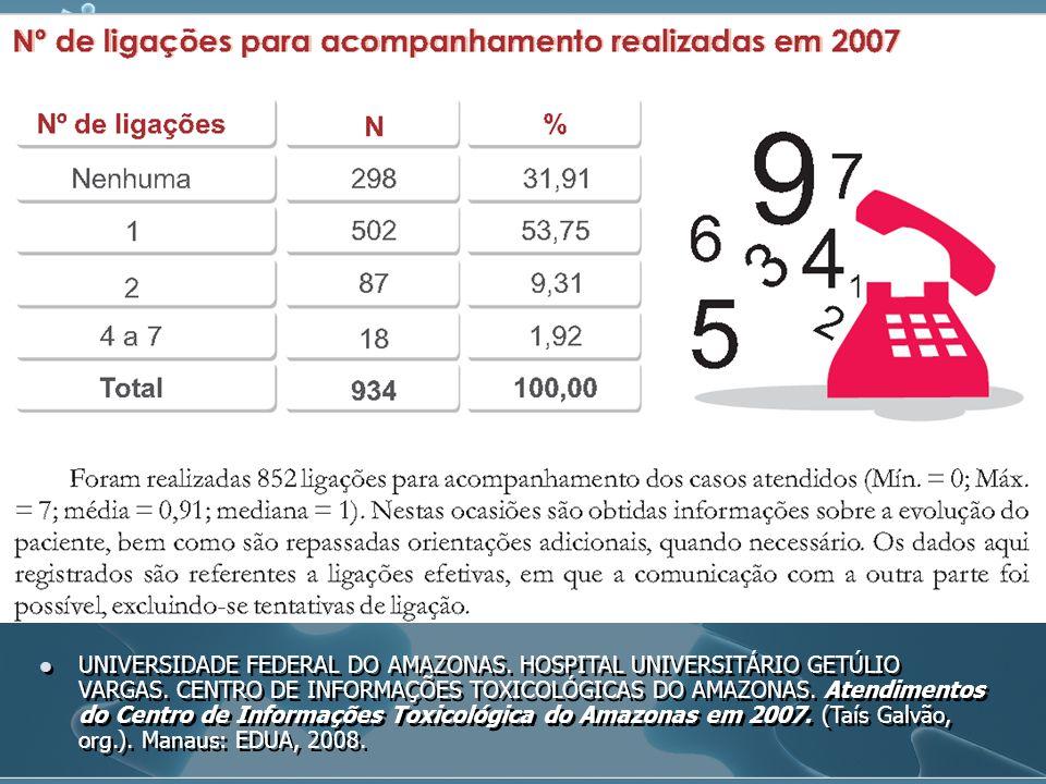 UNIVERSIDADE FEDERAL DO AMAZONAS. HOSPITAL UNIVERSITÁRIO GETÚLIO VARGAS.