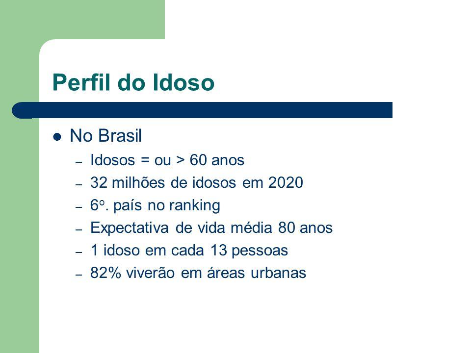 Perfil do Idoso No Brasil Idosos = ou > 60 anos